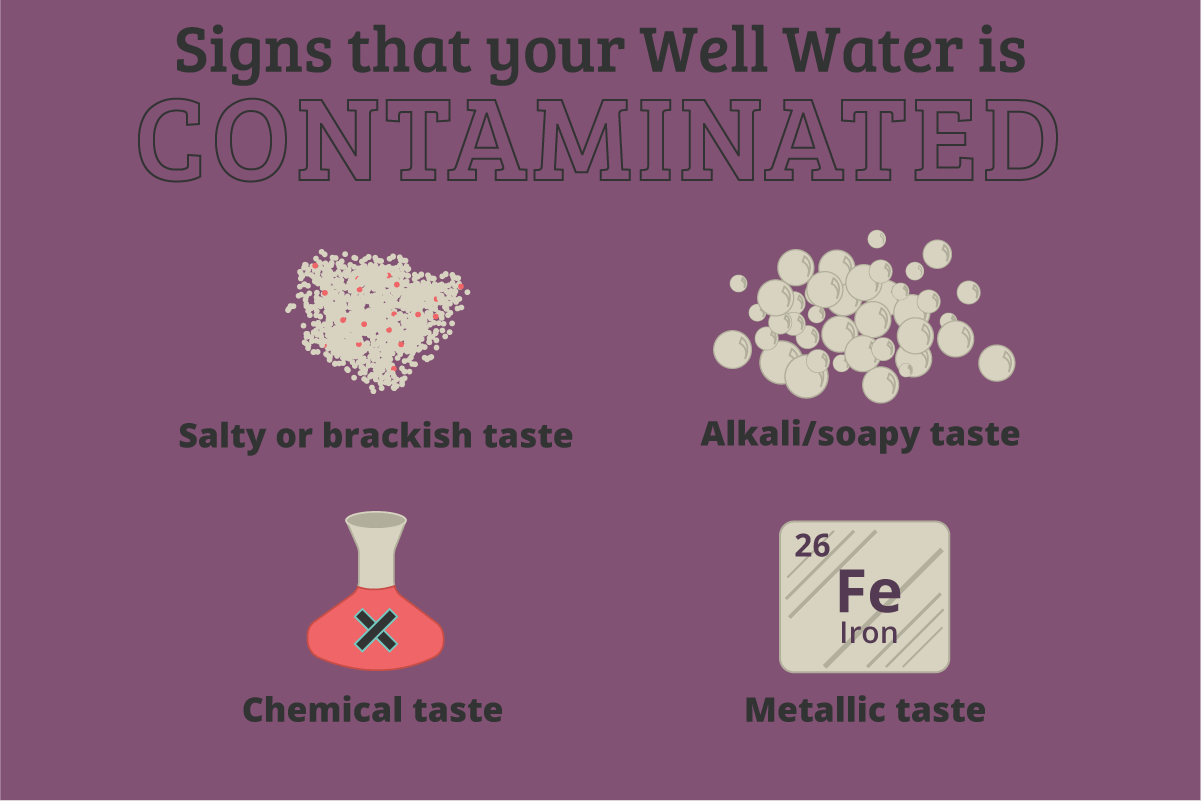 A graphic image showing the different taste warning signs of contamination for homes with well water.